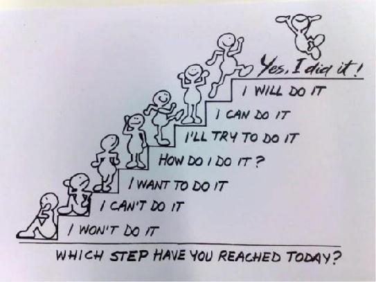 stappen zetten